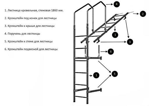 Фасадная, кровельная лестницы схема